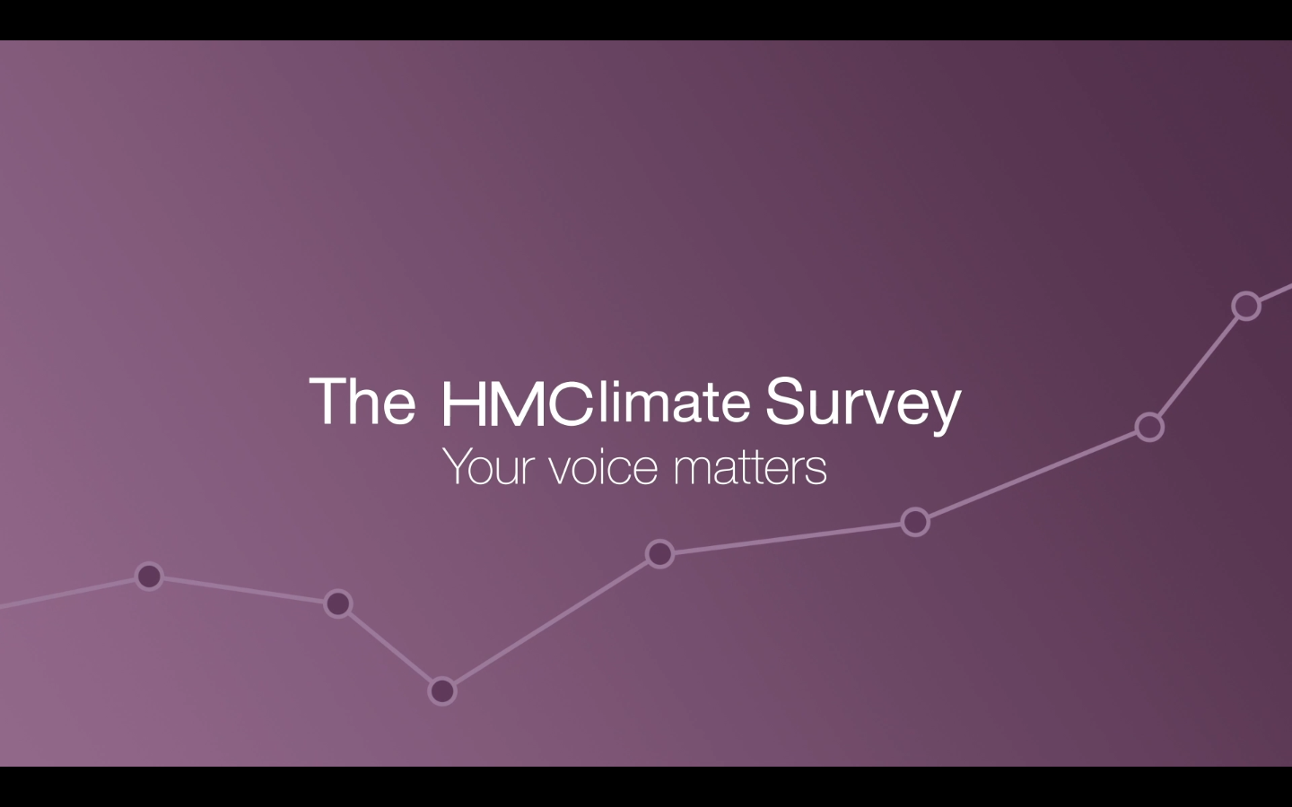 https://malotastudio.net/project/hm-climate-survey/